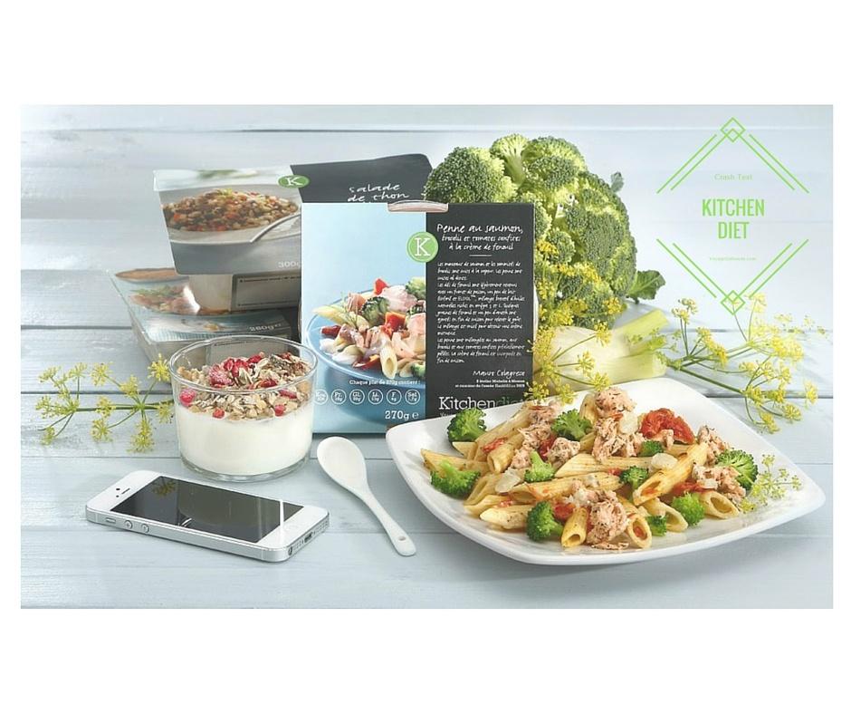 test-semaine-box-minceur-plat-kitchen-diet-avis